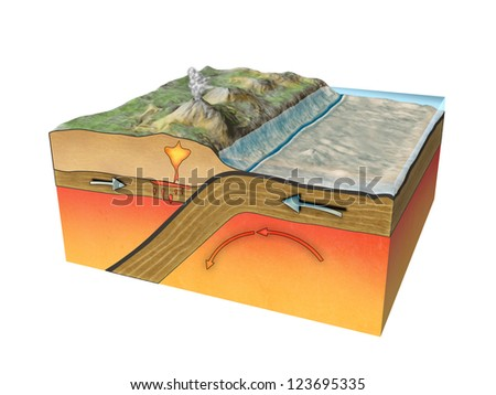 Convergent plate boundary created by two continental plates that slide towards each other. Digital illustration. - stock photo