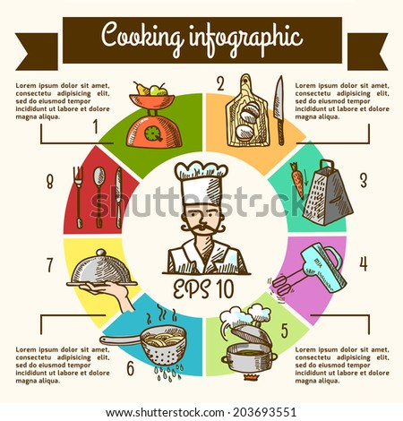 Cooking process delicious food infographic elements sketch  illustration - stock photo