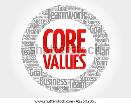 Core Values circle word cloud, business concept - stock photo