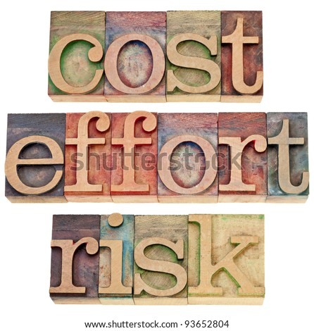 cost, effort, risk - business concept - a collage of three isolated words in vintage wood letterpress printing blocks