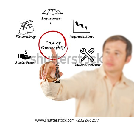 Cost of Ownership  - stock photo