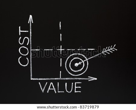 Cost-value graph made with white chalk on blackboard. Concept about the relationship between Cost and Value. Low Cost and High Value. - stock photo