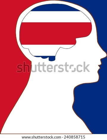 Costa Rica in my mind - stock photo