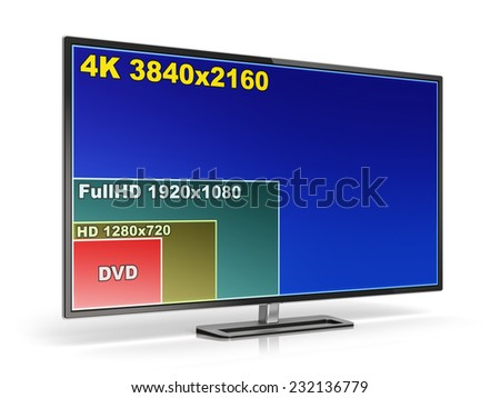 Creative digital television cinema entertainment technology concept: 4K TV display or computer PC monitor with comparison of screen resolutions isolated on white background with reflection effect - stock photo