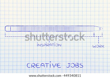 creative jobs, diagram with pencil metaphor, long inspiration phase and short intense working one