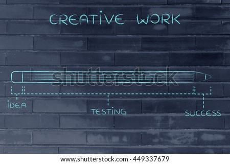 creative work: diagram with pencil metaphor, long testing phase after coming up with an idea before reaching success - stock photo