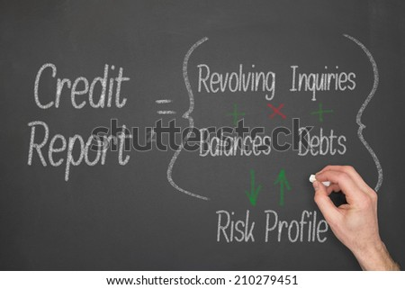 Credit Report concept formula on a chalkboard