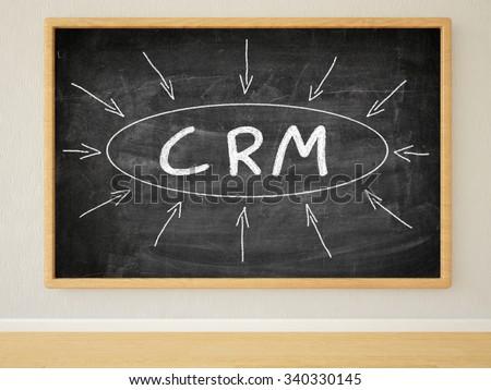 CRM - Customer Relationship Management - 3d render illustration of text on black chalkboard in a room. - stock photo
