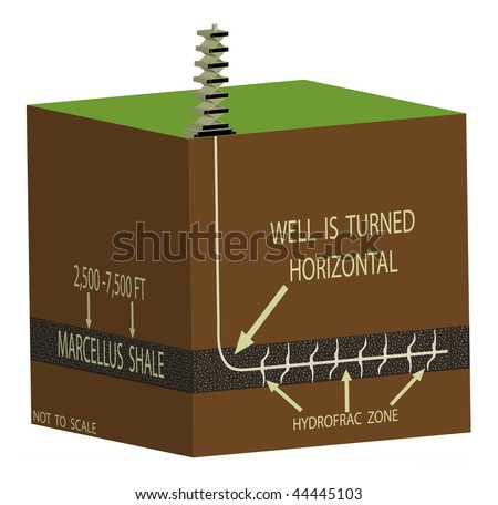 Cross section of a horizontal drill in Marcellus  shale. - stock photo