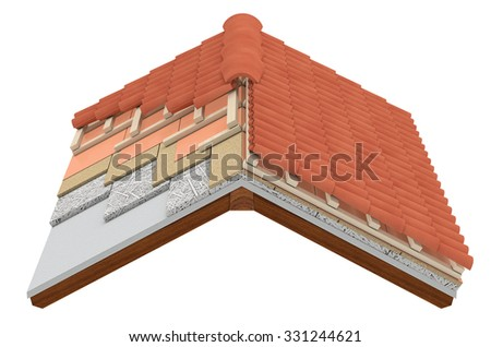 Skladba střechy