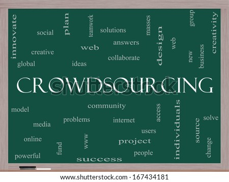 Crowdsourcing Word Cloud Concept on a Blackboard with great terms such as community, group, project, ideas and more.