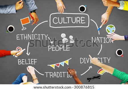 ethnicity religion and multiethnic cultures Between culture and ethnicity (whether measured by ethnic attachment, religion,  race, or language) we propose to examine how often differences in political.