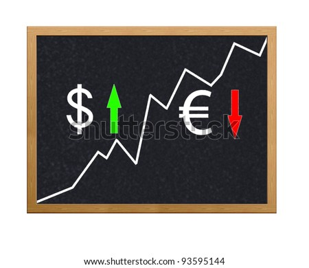 Currency exchange. - stock photo