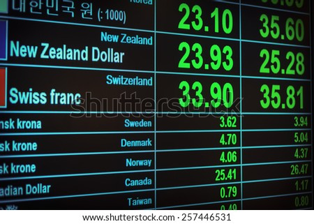 currency exchange on digital LED blackboard, can use as background and financial concept