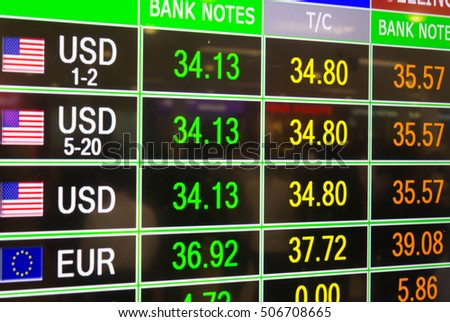 currency money exchange rate board showed USD and EUR money rates at local thailand bank