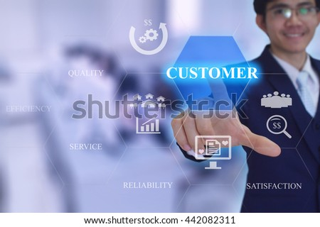 CUSTOMER concept presented by  businessman touching on  virtual  screen  - stock photo