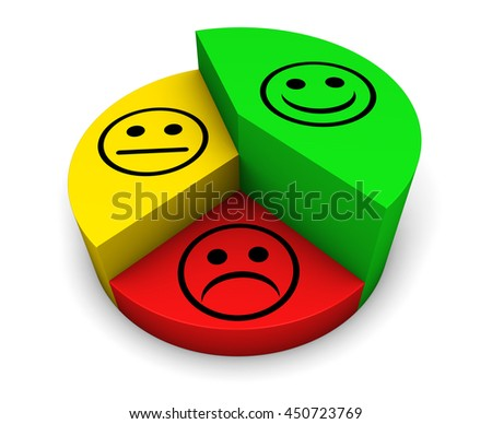 Customer feedback and experience business pie chart concept 3D illustration.