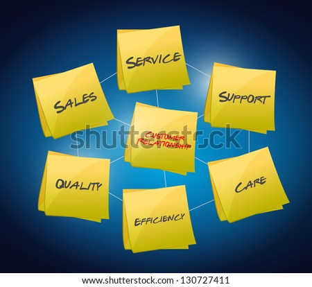 customer relationship concept illustration design over white - stock photo