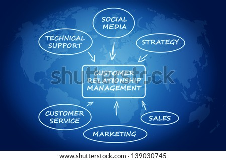 Customer Relationship Management concept on blue background with world map