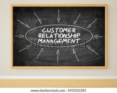 Customer Relationship Management - 3d render illustration of text on black chalkboard in a room. - stock photo