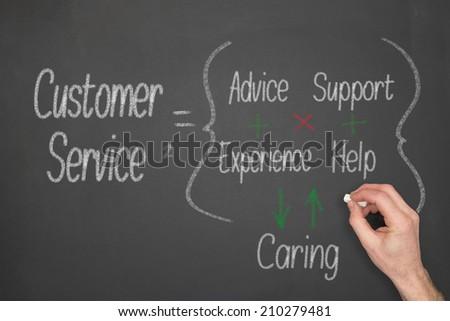 Customer Service concept formula on a chalkboard - stock photo