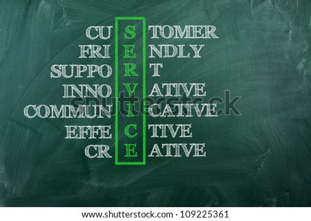 customer service concept on blackboard-customer friendly support - stock photo