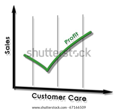 Customer Service/ Sales Line Graph Tick