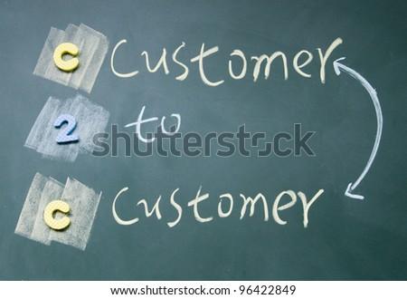 customer to customer sign - stock photo