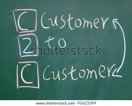 customer to customer sign written with chalk on blackboard - stock photo