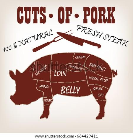 Cut Meat Set Poster Butcher Diagram Stock Illustration 664429411
