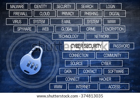 Cyber security concept with word cloud - stock photo
