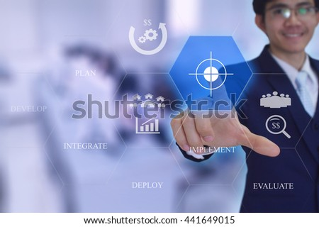cycle plan - develop - integrate - deploy - implement - evaluate  concept presented by  businessman touching on  virtual  screen  - stock photo