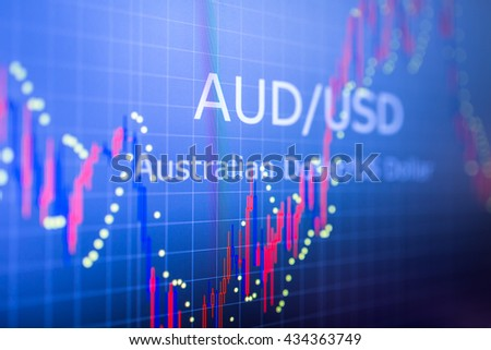 Data analyzing in foreign finance market: the charts and quotes on display. Analytics in pairs AUD / USD - stock photo