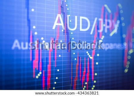 Data analyzing in foreign finance market: the charts and quotes on display. Analytics in pairs AUD / JPY
