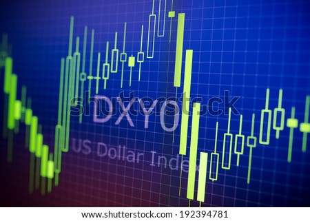 Data analyzing in foreign market: the charts and quotes on display. Analytics  U.S. dollar index DXYO.
