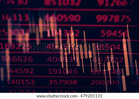 "Data analyzing in Forex,Commodities,Emerging and Fixed Income markets: the charts and summary info show about ""Business statistics and Analytics value""."