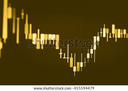 Financial instruments forex market