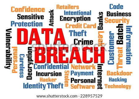 Data Breach Word Cloud with White Background - stock photo
