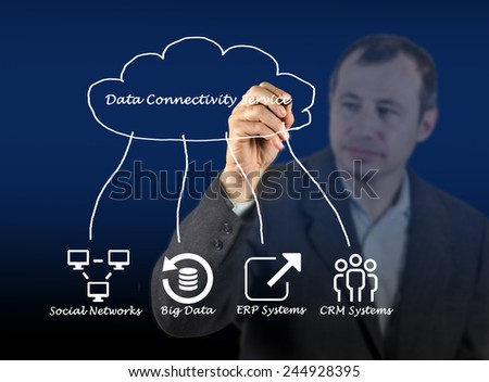 Data Connectivity Service - stock photo
