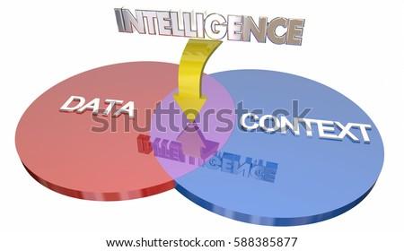Data Context Intelligence Insight Venn Diagram Stock Illustration