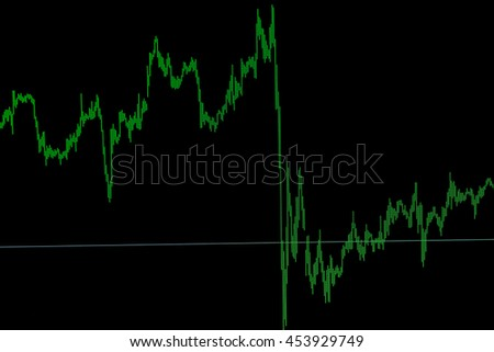 Data on live computer screen. Share price candlestick chart. Candle stick graph chart of stock market investment trading. Stock trade live. Finance concept. Tools of technical analysis,