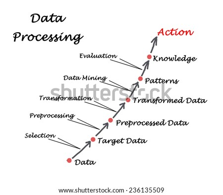 product life cycle management stock illustration 567218296