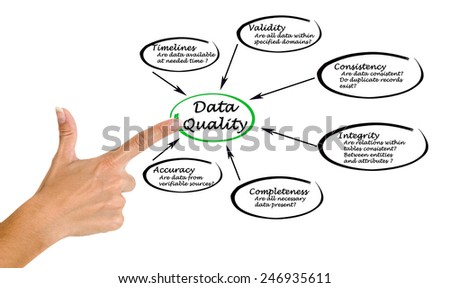 Data Quality  - stock photo