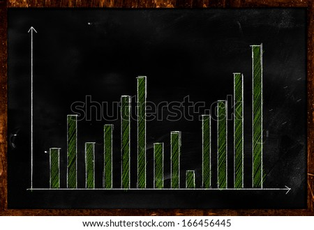 Data Statistic Green on Blackboard