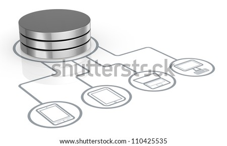 database symbol connected to several electronic devices (3d render)