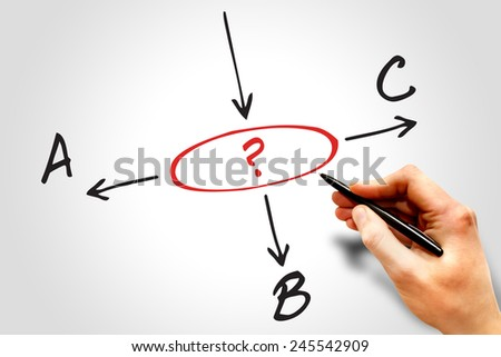 Decide which way to go? Business concept  - stock photo