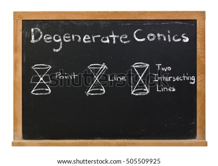 Degenerate conics written in white chalk on a black chalkboard isolated on white