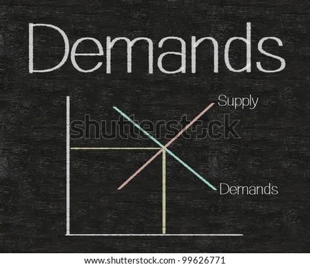 demands written on blackboard background high resolution - stock photo