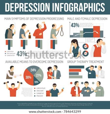 Depression infographic pdf