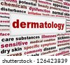 Dermatology health care medical poster. Skincare creative words background design - stock vector